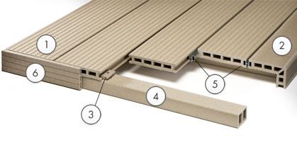 Design Decking Components