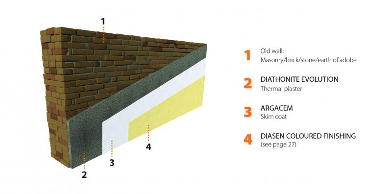Diathonite Evolution Lime Cork Thermal Plaster Systems wins