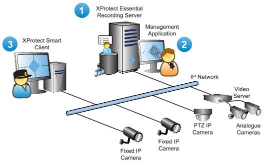 Pc Network Camera Software
