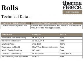 Thermafleece cosywool technical data